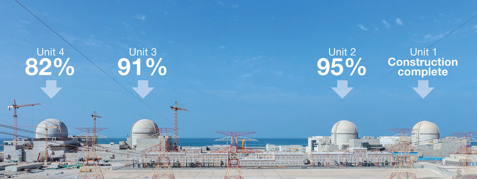 The Barakah Nuclear Energy Plant - December 2018